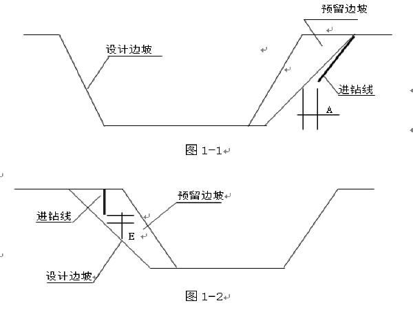 观山大桥施工组织设计文字说明部分(100页)