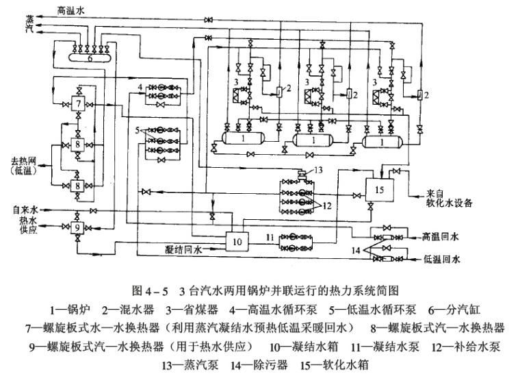建筑节能新标准与节能达标规划设计、施工实用手册(1971页)