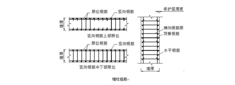 怀宁碧桂园住宅楼工程施工组织设计(共191页,内容丰富)