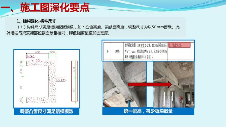 铝模板全过程施工工艺分享PPT(共132页,图文)