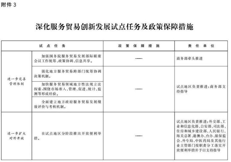 北京和雄安新区列为服贸试点,工程咨询行业迎来重大变革!_6