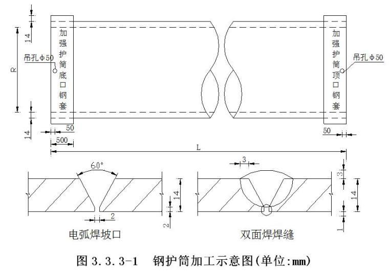 [四川]立交桥工程钻孔灌注桩专项施工方案(46页)