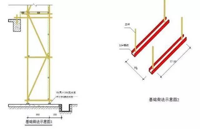 外脚手架及外架防护棚搭设详细讲解,附做法图!