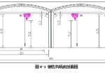 钢筋厂建设施工方案