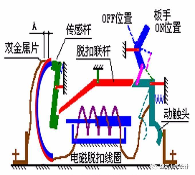全彩图深度详解照明电路和家用线路_8