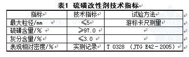 硫磺沥青SUP-25的配合比设计及施工案例,没见过@_@