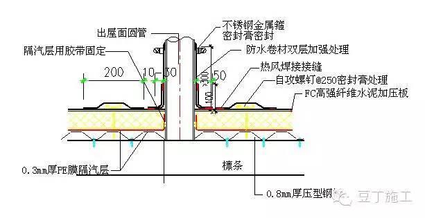 TPO防水卷材南方使用多,那北方温差大的双曲面屋面怎么施工?_4