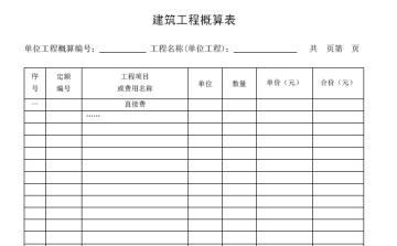 [上海]上海市建设工程造价咨询规范(共190页)