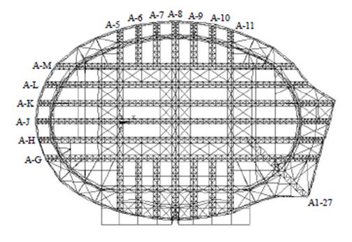 大跨度网壳结构的稳定性分析