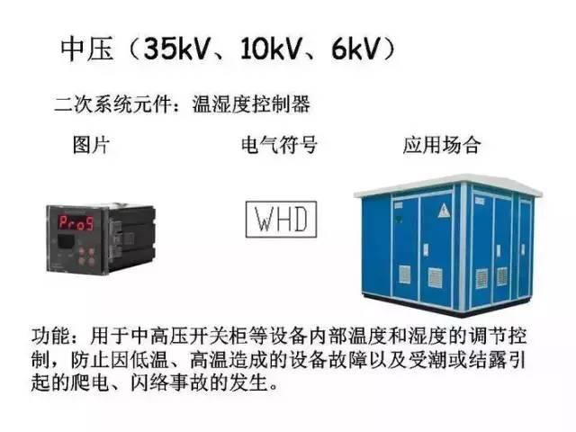 [详解]全面掌握低压配电系统全套电气元器件_12