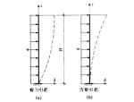 框架结构内力与位移计算(word,8页)