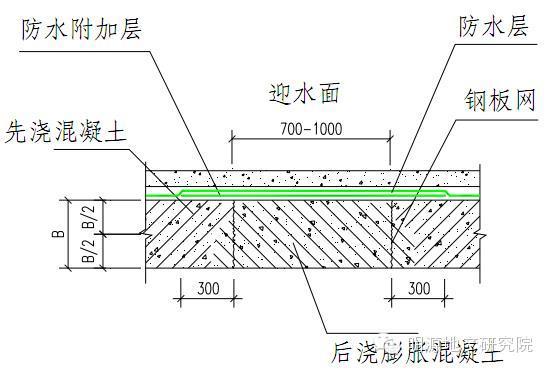 房地产地下室防渗漏节点做法(泣血总结)