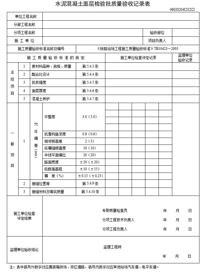 铁路站场工程监理检验批表格大全(110页)-水泥混凝土面层检验批质量验收记录表
