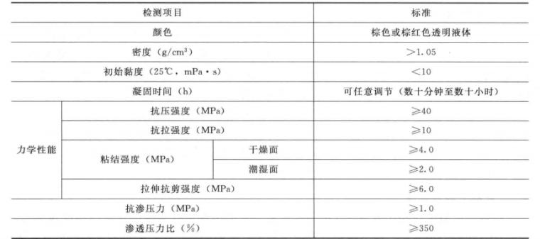 水工混凝土建筑物检测与修补加固技术_2