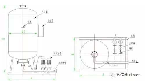 暖通空调系统定压补水装置的选用