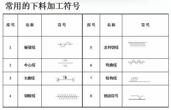 [钢构知识]钢结构加工制作流程详解_2