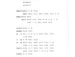 GZ02-31-02-2016贵州省通用安装工程计价定额(第二册 热力设备安