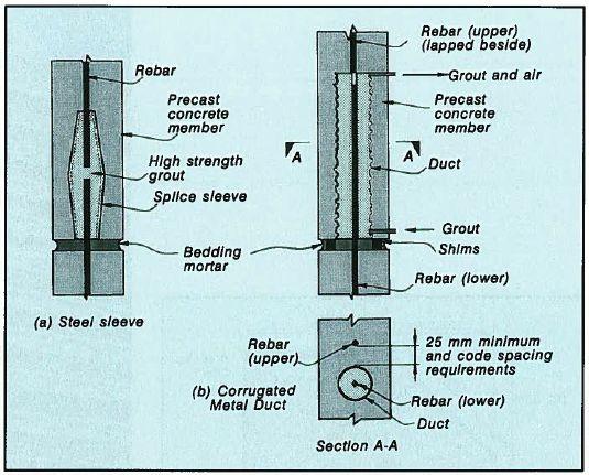 装配式混凝土结构在新西兰(上)_22