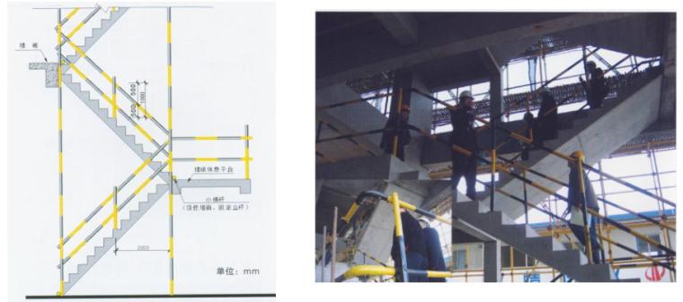 中冶天工施工现场安全质量标准化图集(近百页,附图丰富)_9