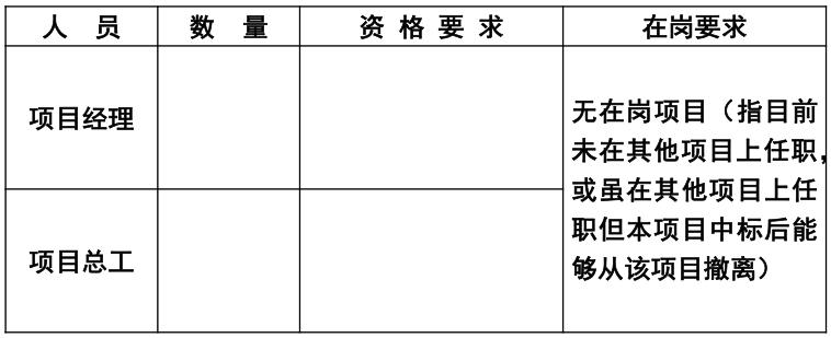 公路工程标准招标文件(2018年版)总体情况介绍_6