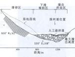 汶川八级地震地质灾害研究