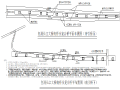 鱼洞长江大桥南桥头复合桥专项施工方案