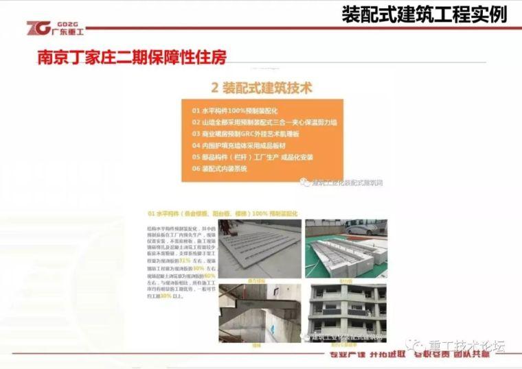 装配式建筑技术之②--国内应用现状PPT版_59