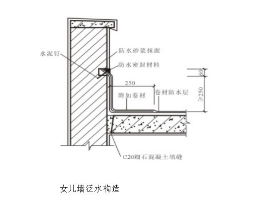 [全国]屋面防水工程施工与节点处理措施(共64页)
