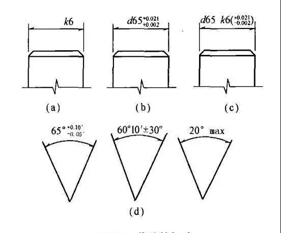 桥涵、隧道工程结构制图篇!_13
