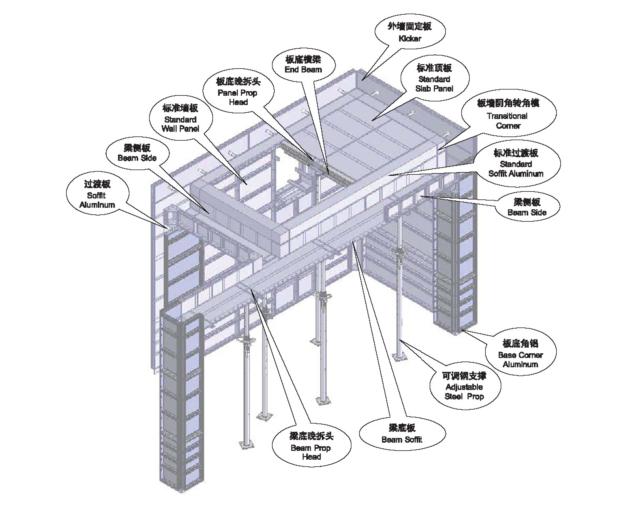 铝合金模板施工方案(共48页)_3