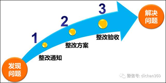 碧桂园工程管理、成本管理策略超全总结,拿来就能用_9