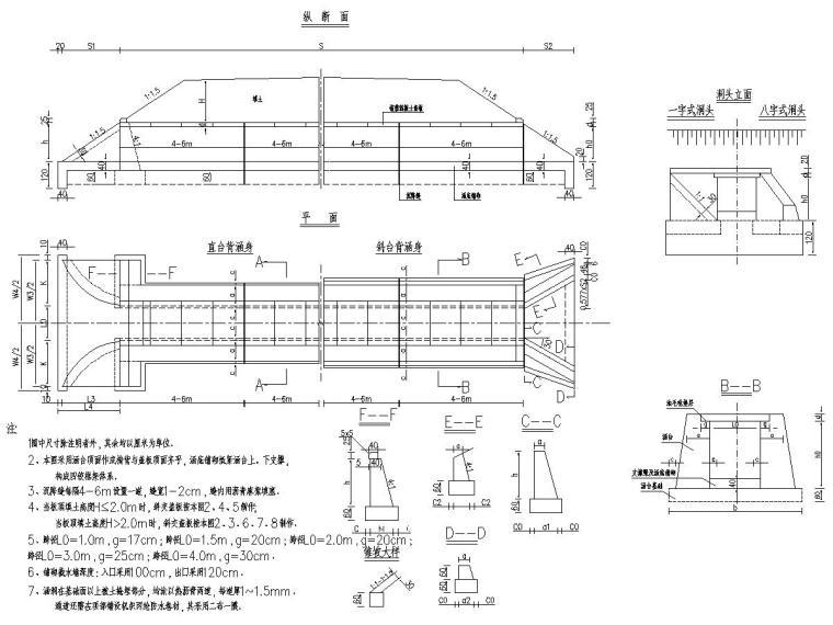 钢筋混凝土盖板涵工程通用图