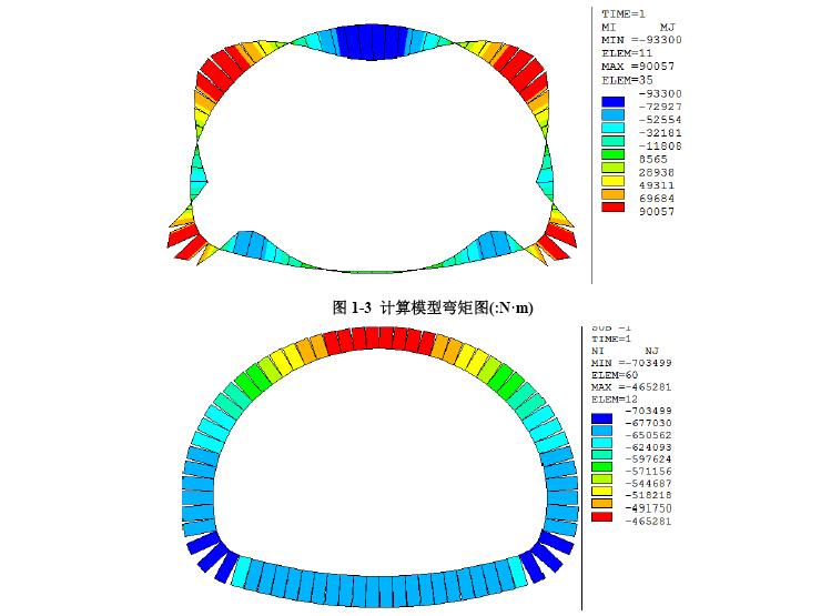 V级浅埋围岩资料下载-隧道工程二次衬砌计算及安全性复核