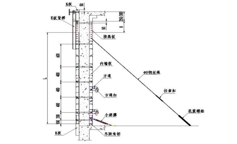 万科拉片式铝模板工程专项施工方案揭秘!4天一层,纯干货!_16