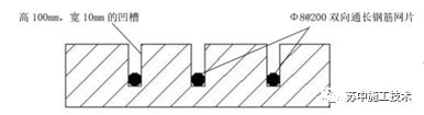 高层建筑电梯井及预留洞口安全防护技术_1
