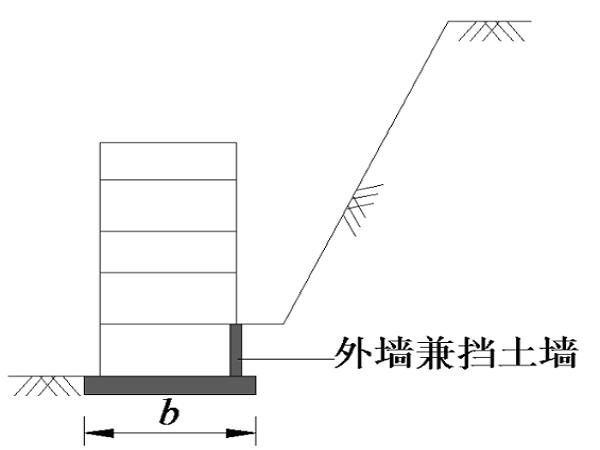 坡底建筑与边坡的合理距离应该怎么确定?