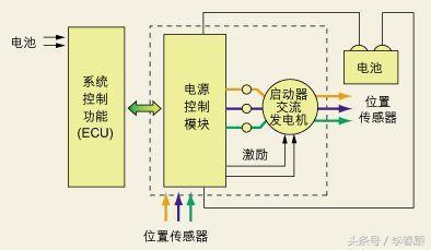 电气工程师学习电路图小知识小方法小窍门