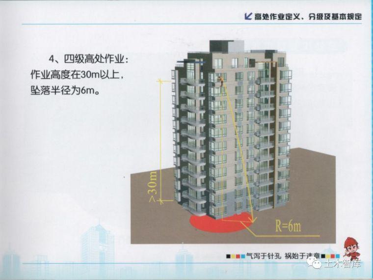 大用系列,建筑施工现场安全知识画册之高处作业_4