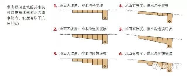缝隙式排水·精致化景观细节设计_4