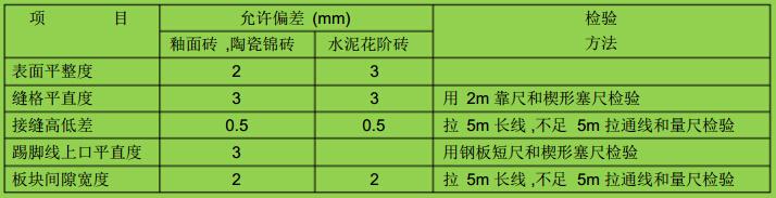 [陕西]名企编制民用建筑工程施工作业指导书(249页,编制详细)