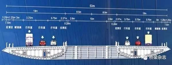 规模化建桥的跨越——芜湖长江公路二桥及接线工程建设技术_3