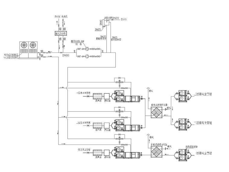 药厂研究所的空调全套设计图(包括节能控制、自动控制)