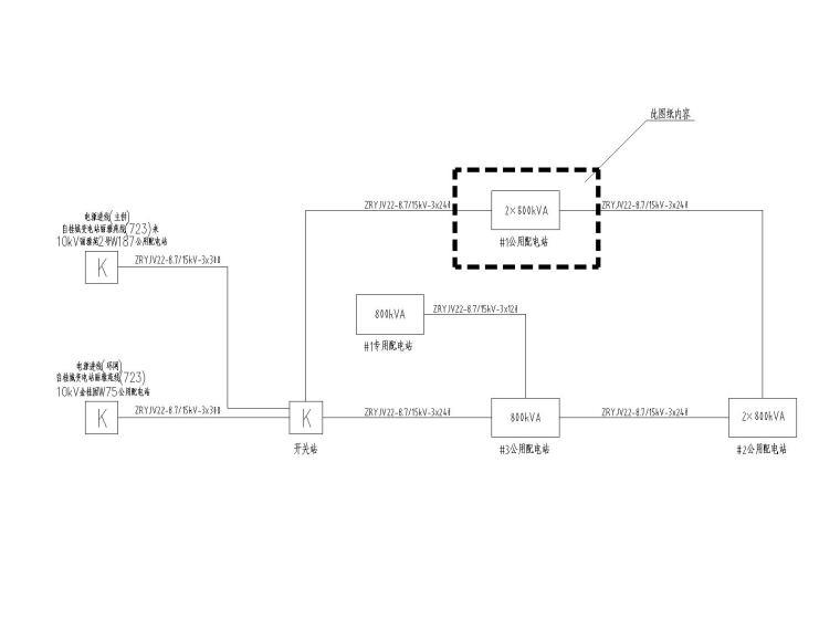[广东]佛山某小区2017年配电房布置及系统图示例(公用及专用配电站变配电工程)