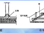 【安徽】造价员继续教育培训讲义(共50页)