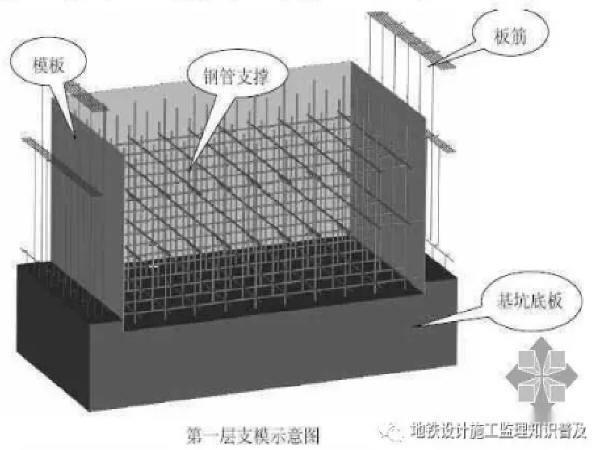 大体积混凝土冷施工缝资料下载-怎样防止大体积混凝土产生裂缝