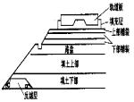 路基施工方法及工艺ppt(共125页)