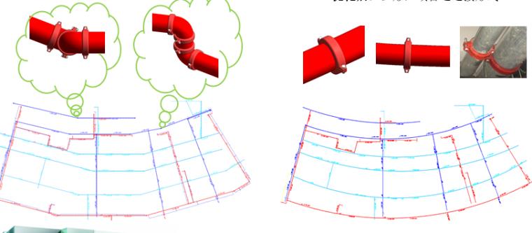 中建八局—基于BIM的超大弧度大管径管道制作与安装技术_3