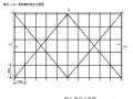 公寓楼阳台型钢悬挑脚手架施工方案(框剪结构,含计算)