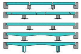 桥梁施工图设计高手是怎样炼成的?!