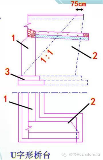 梁桥、拱桥桥台构造类型及其构造特点_21